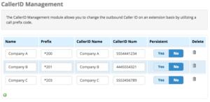 Caller ID Management Interface
